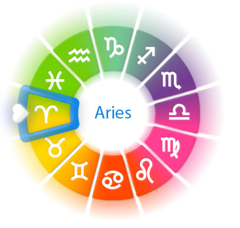 Aries love horoscope