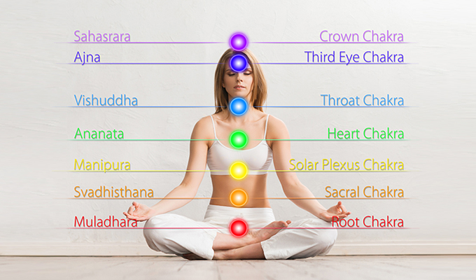 How do you know if your chakras are blocked?